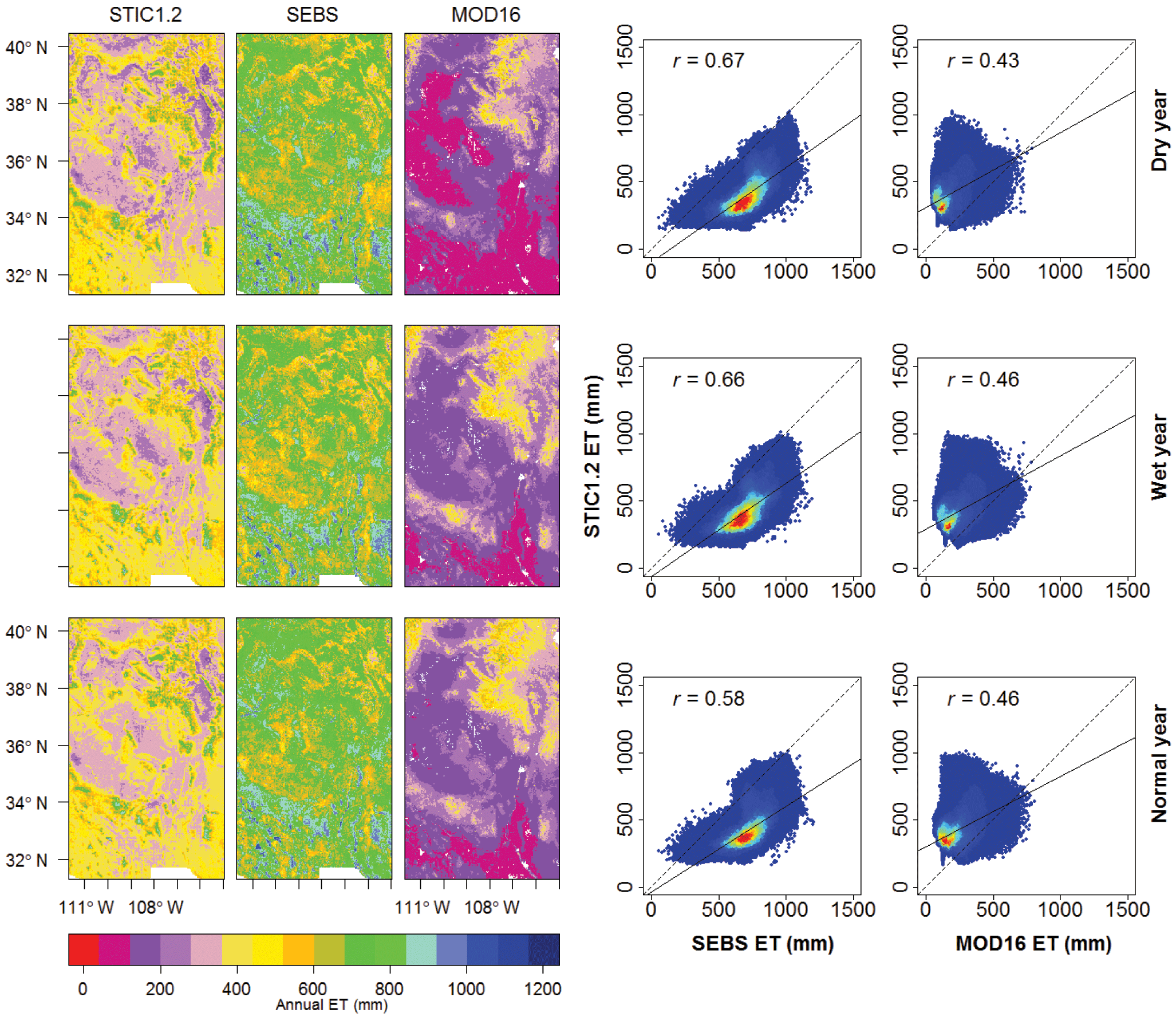 HESS - Regional evapotranspiration from an image-based