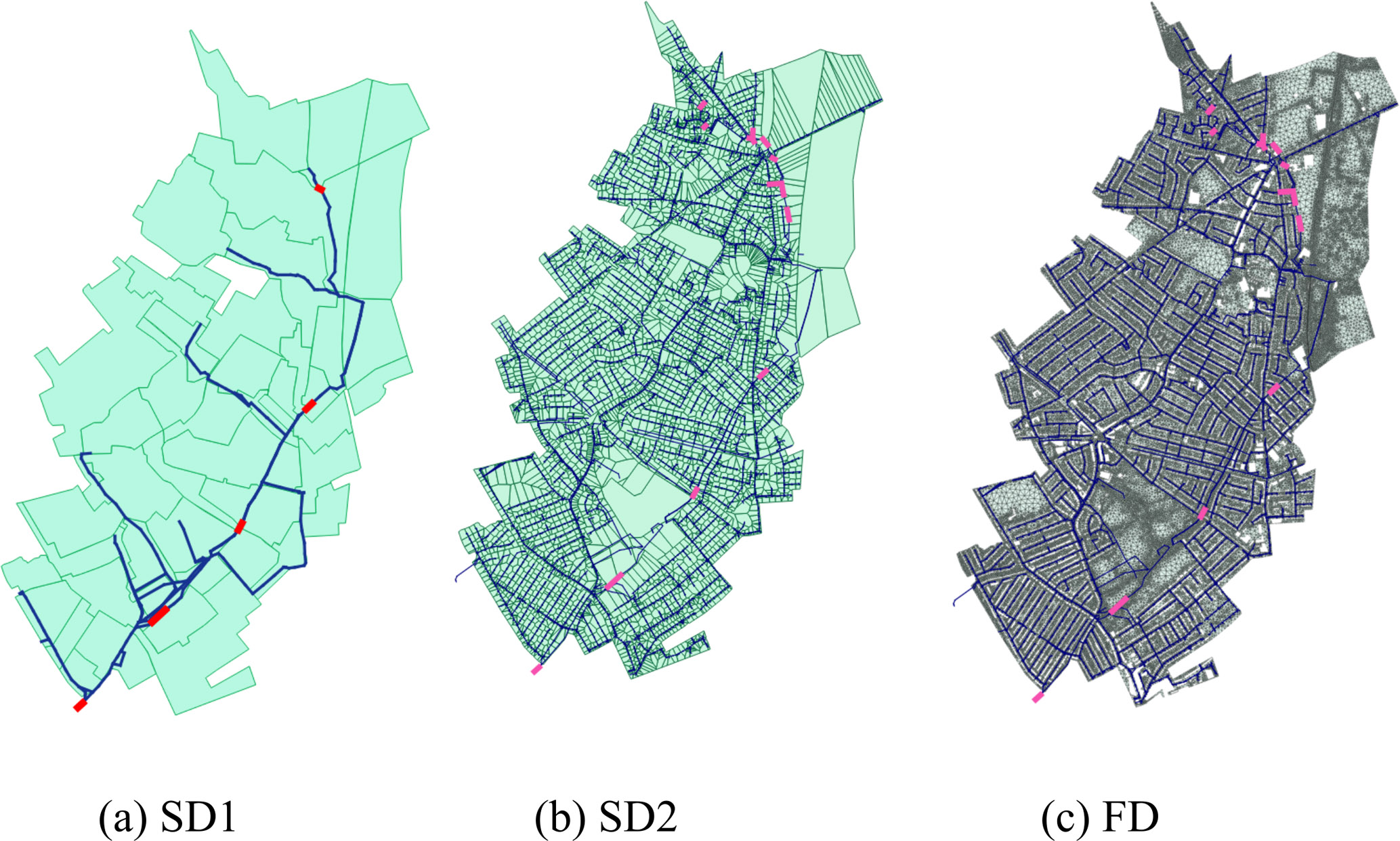 HESS - Critical scales to explain urban hydrological response: an