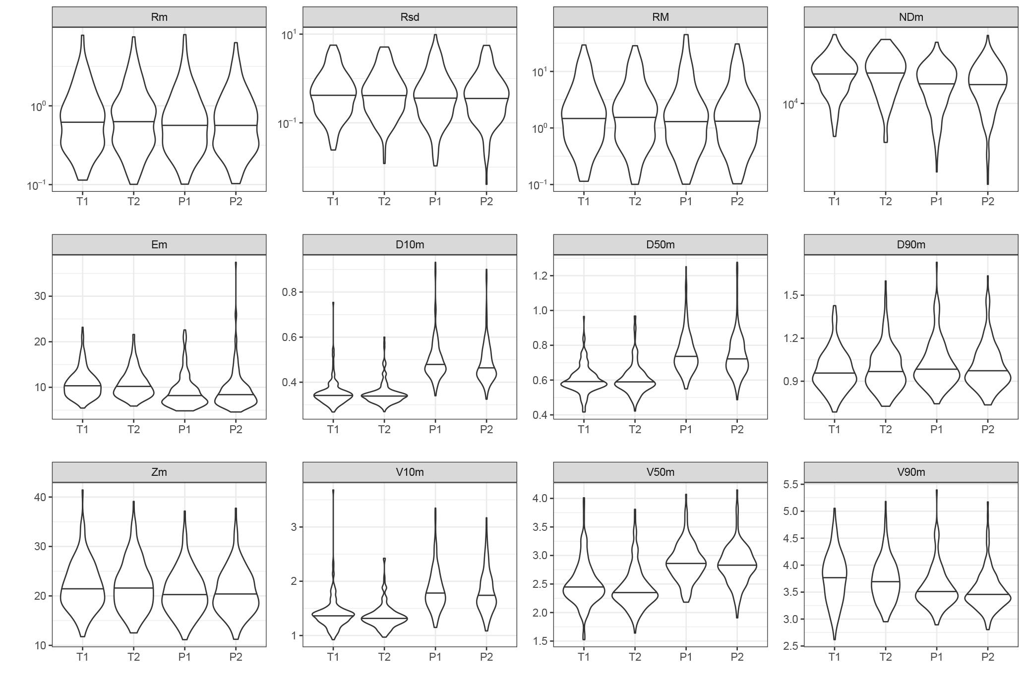 HESS - Comparison of precipitation measurements by OTT