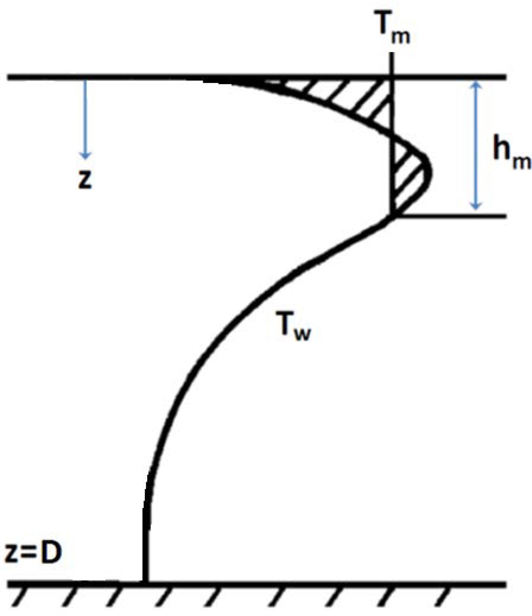 Aminzadeh Mf 1130 Wiring Diagram