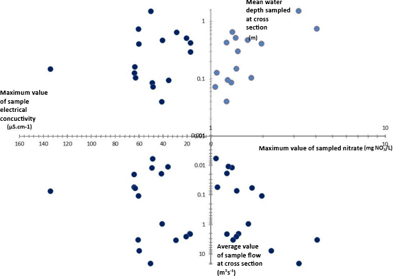 Hess Modeling Freshwater Quality Scenarios With Ecosystem Based