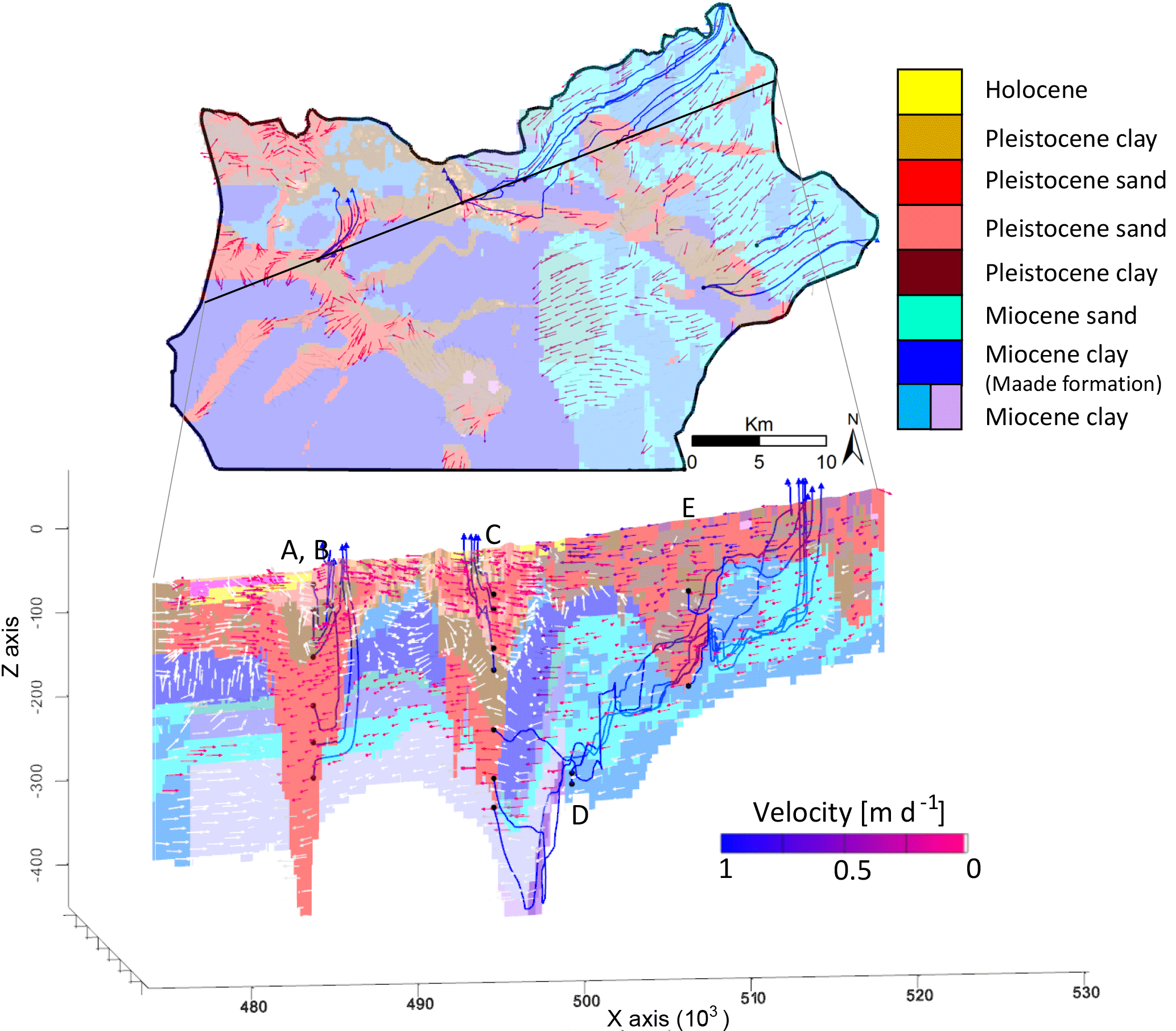 HESS - Estimation of effective porosity in large-scale groundwater