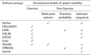 HESS - Stochastic hydrogeology's biggest hurdles analyzed