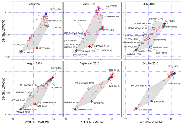 CP - Relations - Synchronizing early Eocene deep-sea and