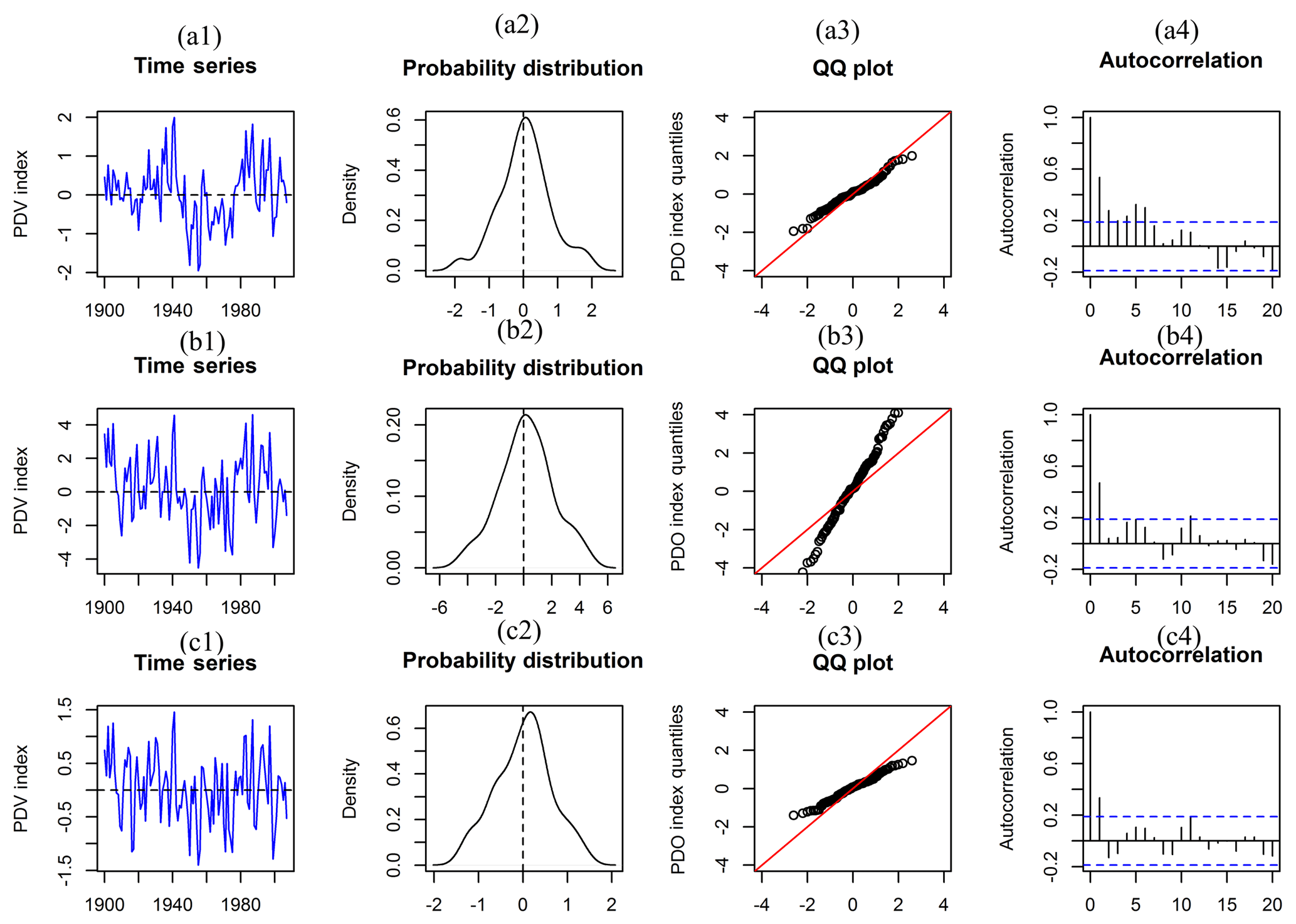 HESS - Using paleoclimate reconstructions to analyse