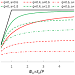 HESS - A new probability density function for spatial