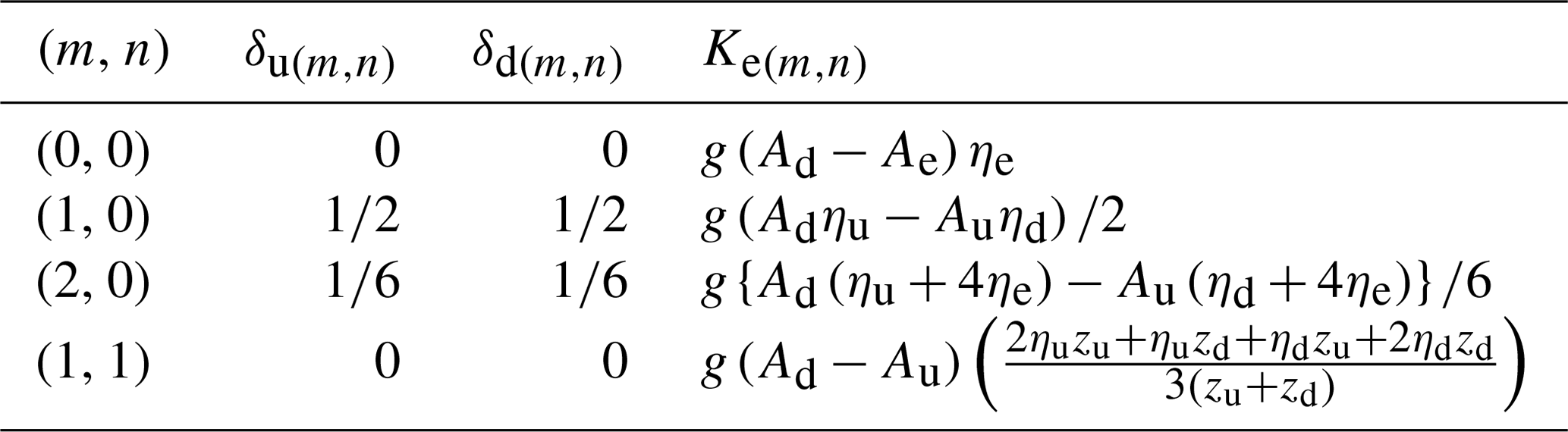 HESS - Conservative finite-volume forms of the Saint-Venant