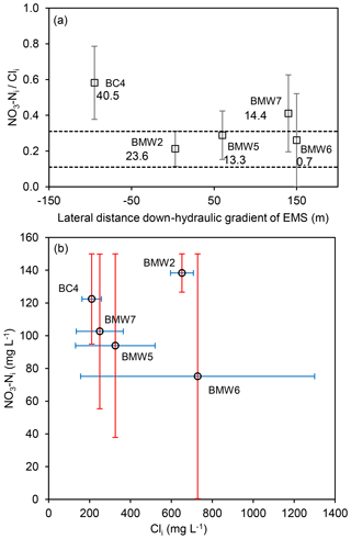 https://www.hydrol-earth-syst-sci.net/23/1355/2019/hess-23-1355-2019-f06