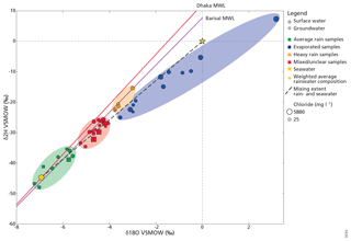 https://www.hydrol-earth-syst-sci.net/23/1431/2019/hess-23-1431-2019-f04