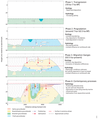 https://www.hydrol-earth-syst-sci.net/23/1431/2019/hess-23-1431-2019-f08