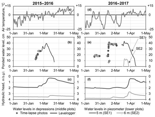 https://www.hydrol-earth-syst-sci.net/23/1867/2019/hess-23-1867-2019-f08
