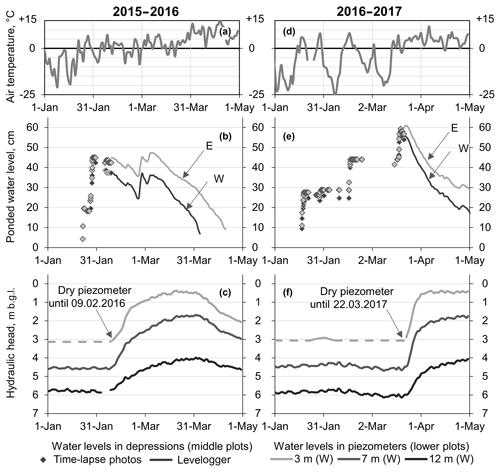 https://www.hydrol-earth-syst-sci.net/23/1867/2019/hess-23-1867-2019-f09