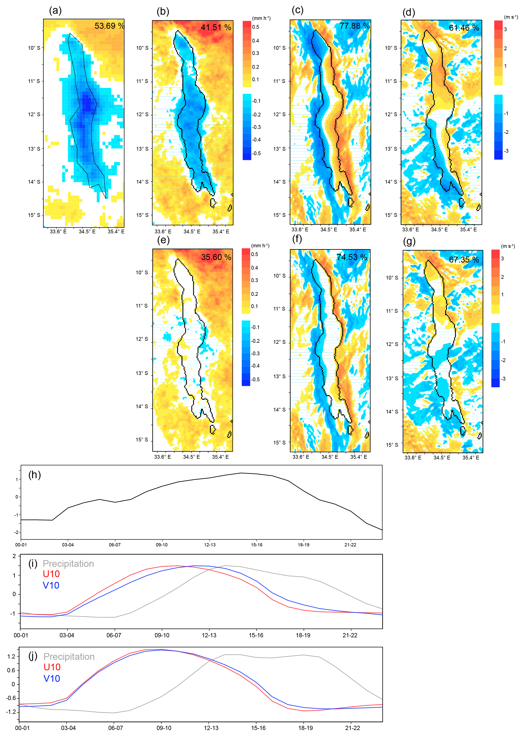 HESS - Influences of Lake Malawi on the spatial and diurnal