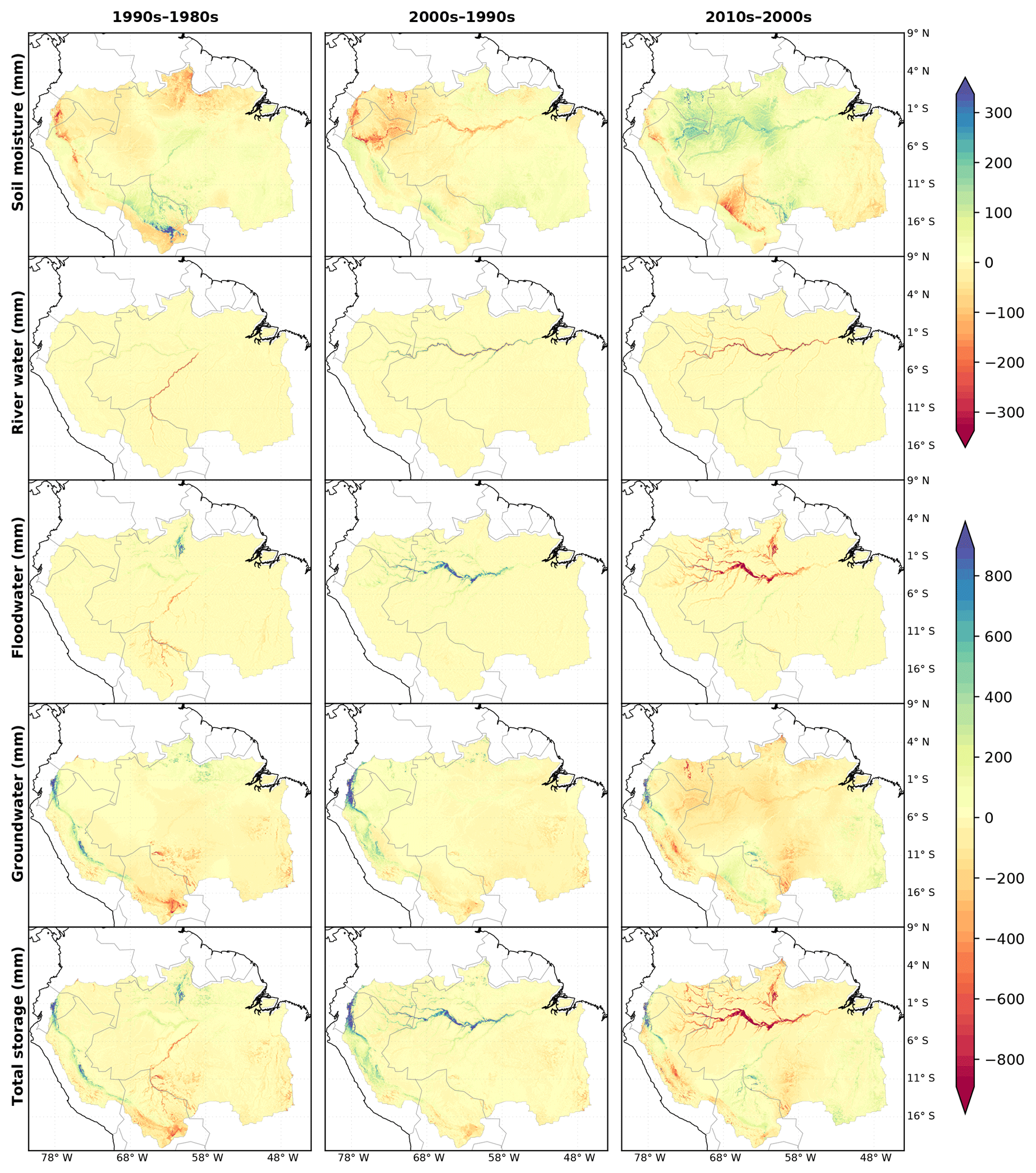 HESS - Multi-decadal hydrologic change and variability in