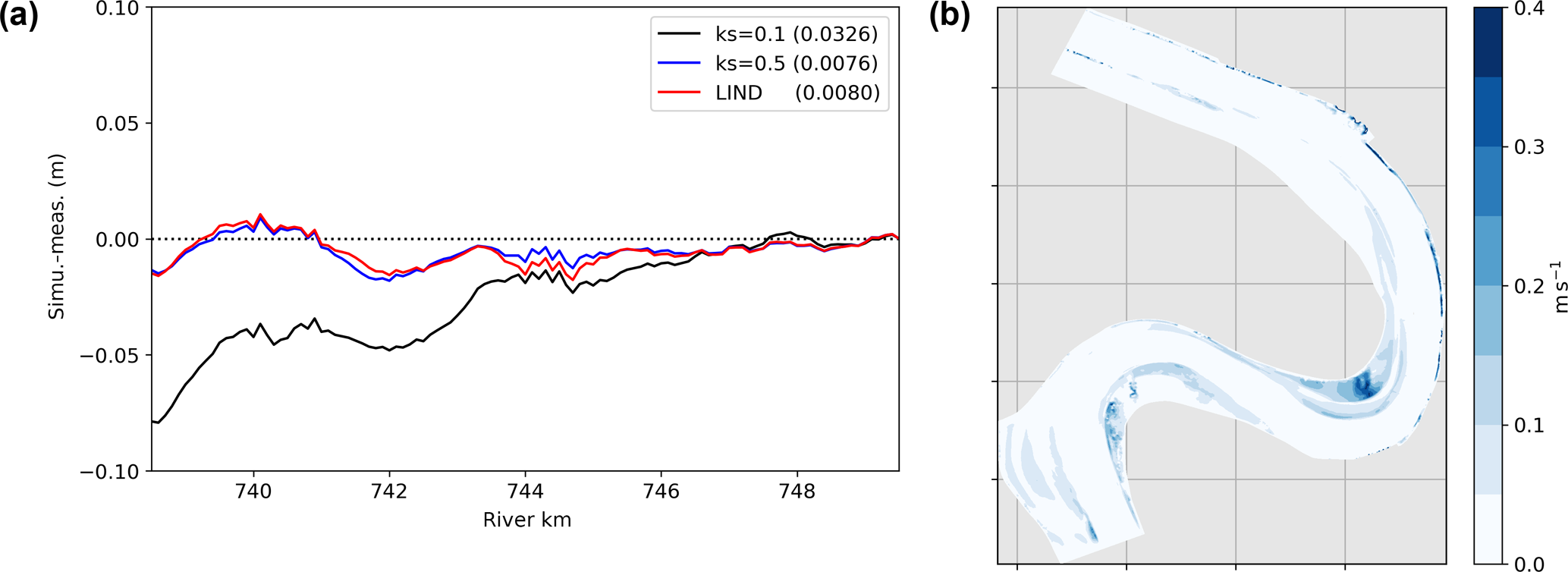 HESS - Uncertainty quantification of floodplain friction in