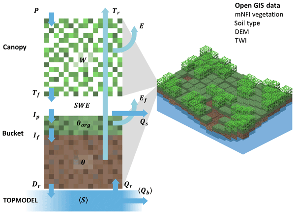 HESS Relations Mapping the suitability of groundwater