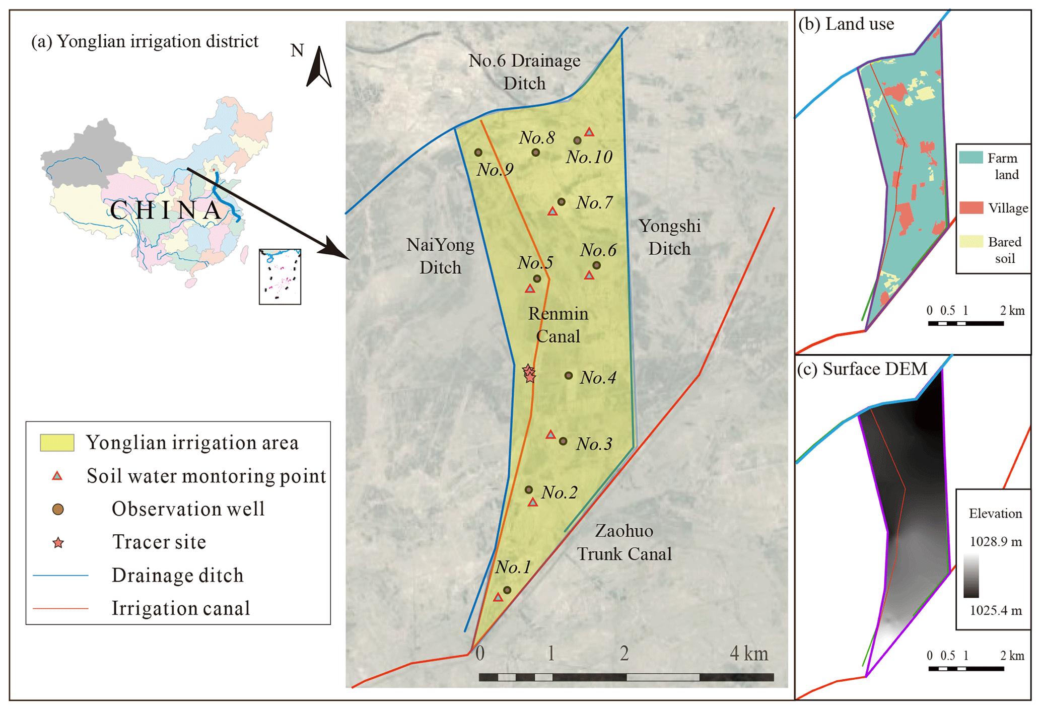 HESS - A comprehensive quasi-3-D model for regional-scale