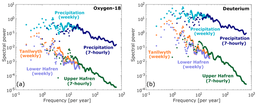 https://www.hydrol-earth-syst-sci.net/23/4367/2019/hess-23-4367-2019-f07