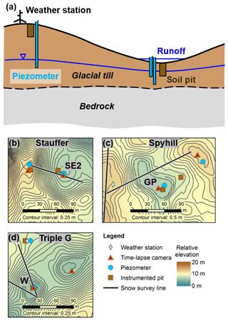 https://www.hydrol-earth-syst-sci.net/23/5017/2019/hess-23-5017-2019-f02