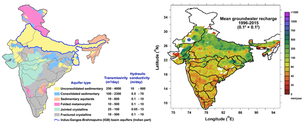 HESS - Long-term groundwater recharge rates across India by in situ