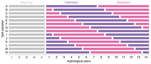 https://www.hydrol-earth-syst-sci.net/24/1031/2020/hess-24-1031-2020-f03