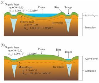 https://www.hydrol-earth-syst-sci.net/24/1109/2020/hess-24-1109-2020-f01