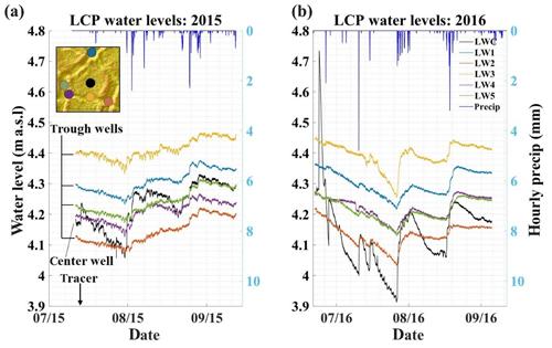 https://www.hydrol-earth-syst-sci.net/24/1109/2020/hess-24-1109-2020-f06