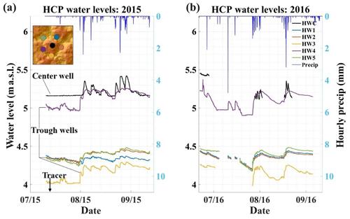 https://www.hydrol-earth-syst-sci.net/24/1109/2020/hess-24-1109-2020-f07
