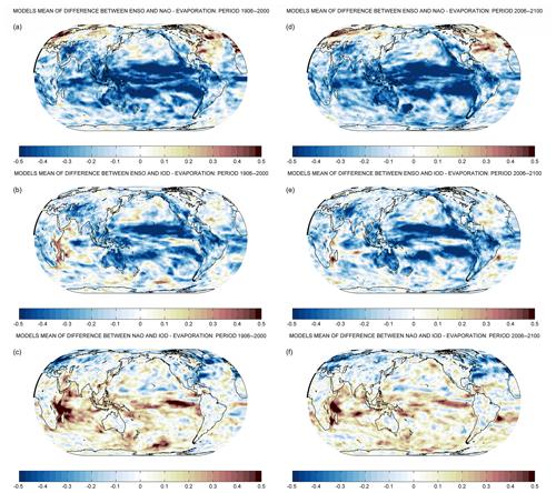 https://www.hydrol-earth-syst-sci.net/24/1131/2020/hess-24-1131-2020-f04