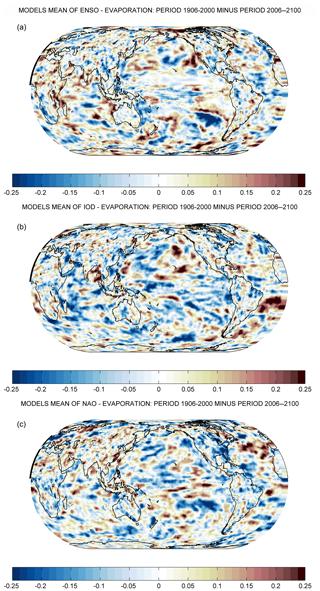 https://www.hydrol-earth-syst-sci.net/24/1131/2020/hess-24-1131-2020-f06