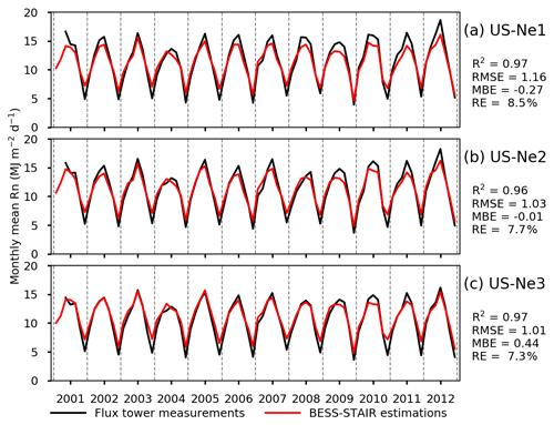 https://www.hydrol-earth-syst-sci.net/24/1251/2020/hess-24-1251-2020-f15