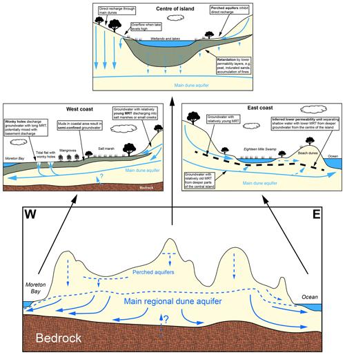 https://www.hydrol-earth-syst-sci.net/24/1293/2020/hess-24-1293-2020-f09