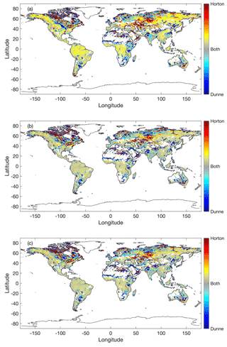 https://www.hydrol-earth-syst-sci.net/24/1415/2020/hess-24-1415-2020-f09