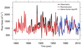 https://www.hydrol-earth-syst-sci.net/24/1611/2020/hess-24-1611-2020-f05