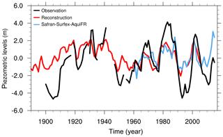 https://www.hydrol-earth-syst-sci.net/24/1611/2020/hess-24-1611-2020-f06