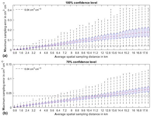 https://www.hydrol-earth-syst-sci.net/24/1957/2020/hess-24-1957-2020-f03