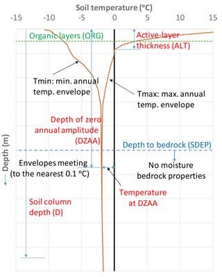 https://www.hydrol-earth-syst-sci.net/24/349/2020/hess-24-349-2020-f01
