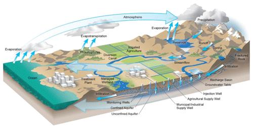 https://www.hydrol-earth-syst-sci.net/24/489/2020/hess-24-489-2020-f03