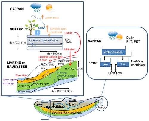 https://www.hydrol-earth-syst-sci.net/24/633/2020/hess-24-633-2020-f01