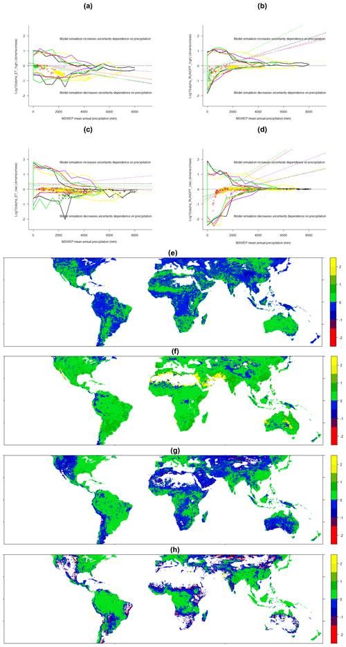 https://www.hydrol-earth-syst-sci.net/24/75/2020/hess-24-75-2020-f05-part01