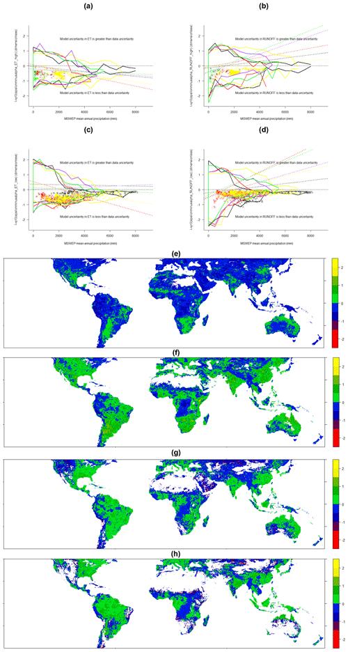 https://www.hydrol-earth-syst-sci.net/24/75/2020/hess-24-75-2020-f06-part01