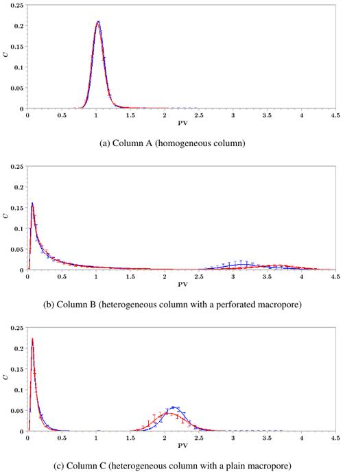 https://hess.copernicus.org/articles/25/671/2021/hess-25-671-2021-f03